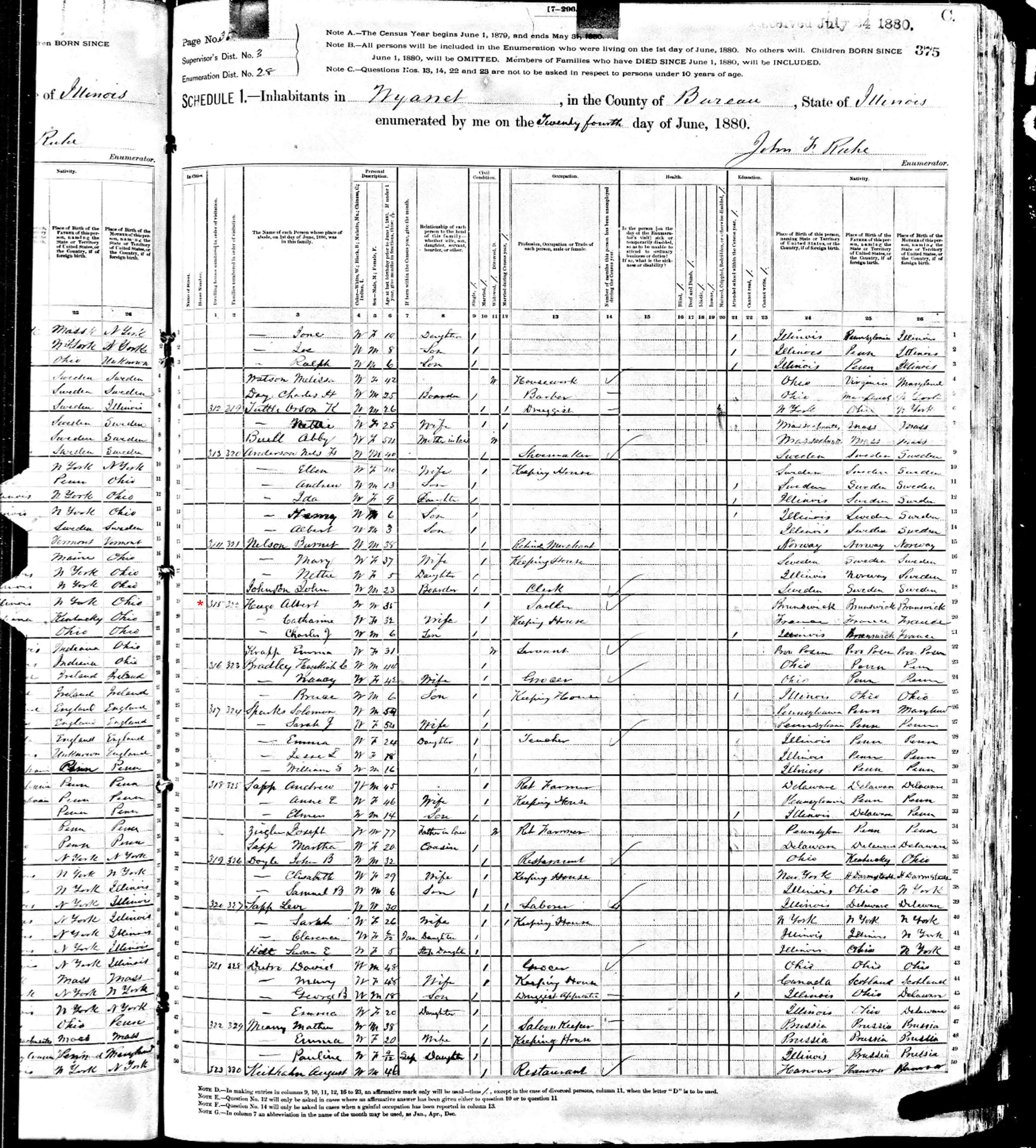 Illinois bureau county princeton -  Moving To Topeka Shawnee County Kansas He Acquired A Job As A Clerk And Timekeeper For The Atchison Topeka Santa Fe Railroad Working With His